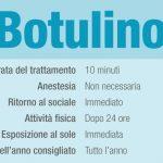 Botulino