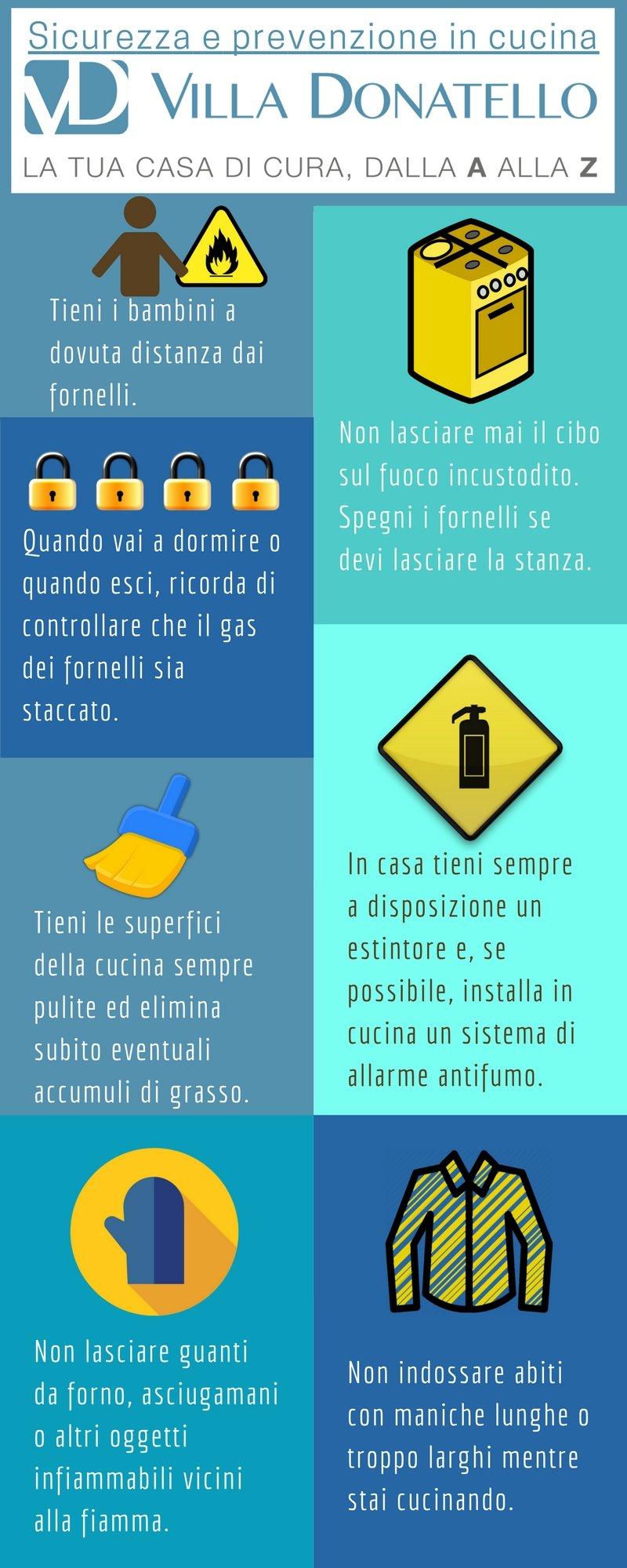 infografica con una serie di accorgimenti per prevenire incidenti domestici in cucina