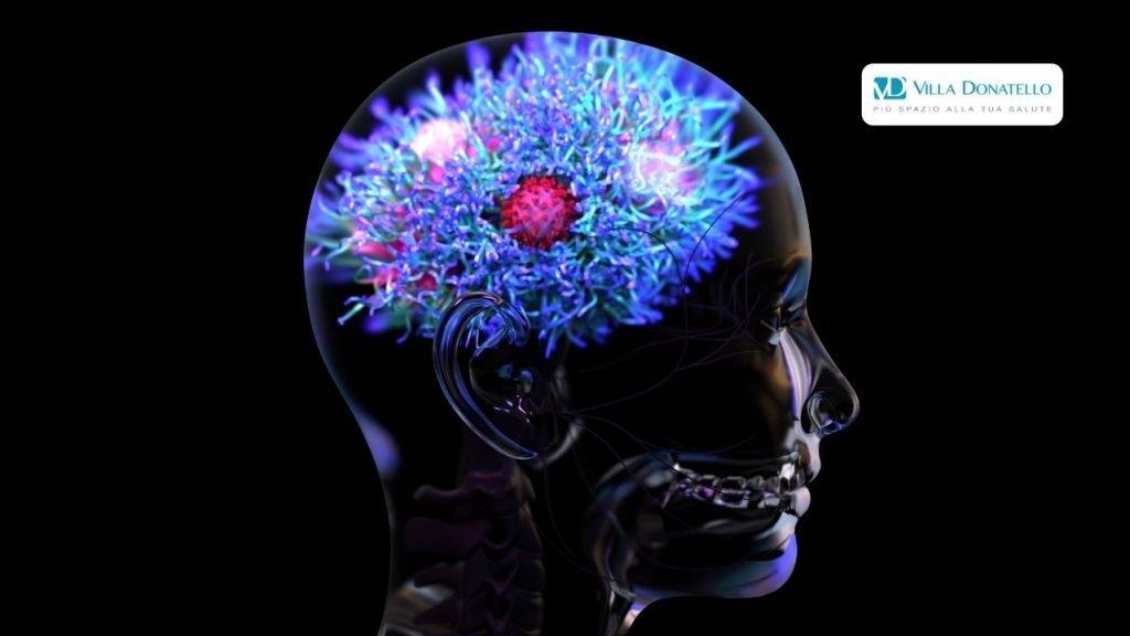 immagine stilizzata del cervello all'interno del quale si scorge il coronavirus